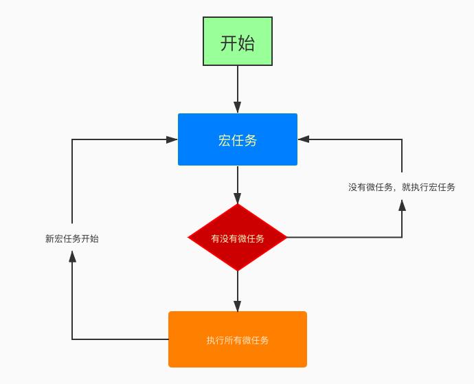 eventLoop.jpg